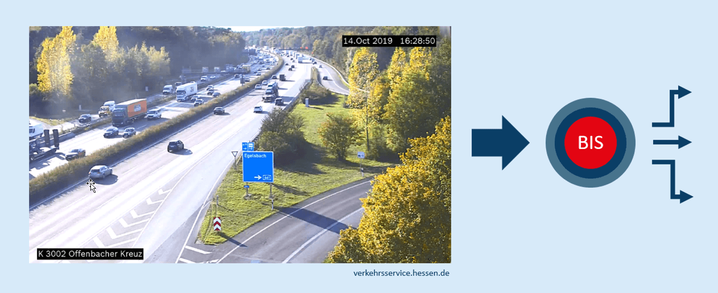 Integrate Autobahn with BIS