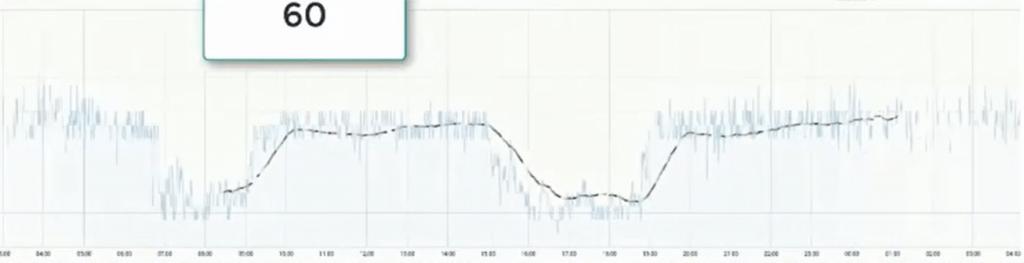 Vorhersage Durchschnittsgeschwindigkeit mit Tensorflow - Modell für zukünftige Werte in 60 Minuten
