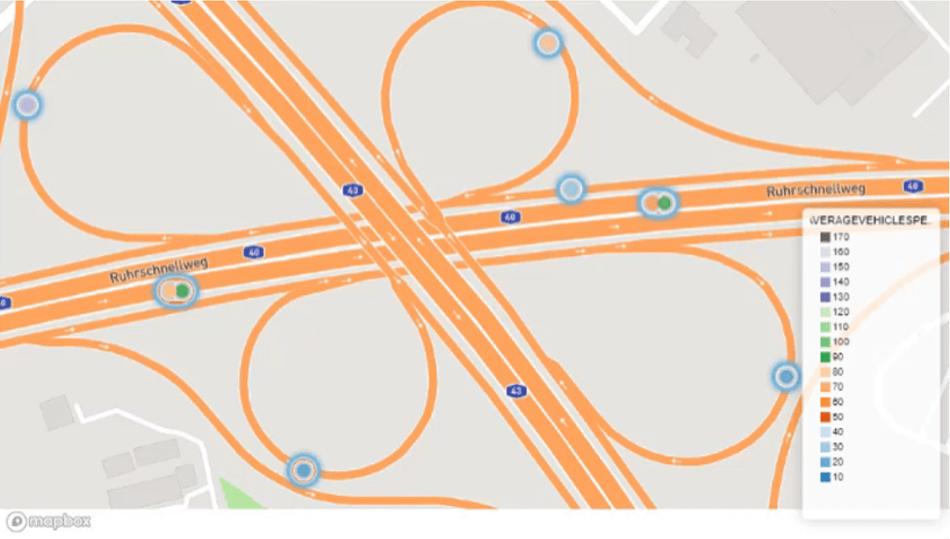 Traffic as Data Source - Sensoren erzeugen Streams mit Messages (IoT)